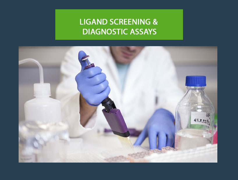 Ligand Screening